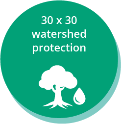 30x30 watershed protection