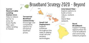 The state's broadband strategy includes projects to connect rural communities across the state.