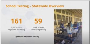 The Department of Health is working closely with schools statewide to monitor COVID-19 cases on campuses and provide more support.